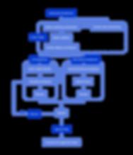 flowchart-classification-1.png