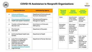 COVID-19 Funding Flow Chart-nonprofits.p