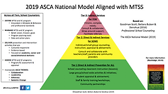 ASCA aligned triangle with MTSS with cop