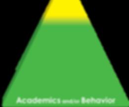 MTSS-pyramid_6_edited_edited_edited_edited.png
