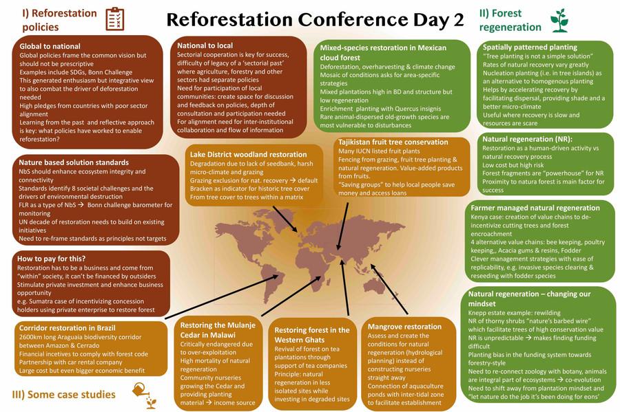 Reforestation_conference Day 2.jpg