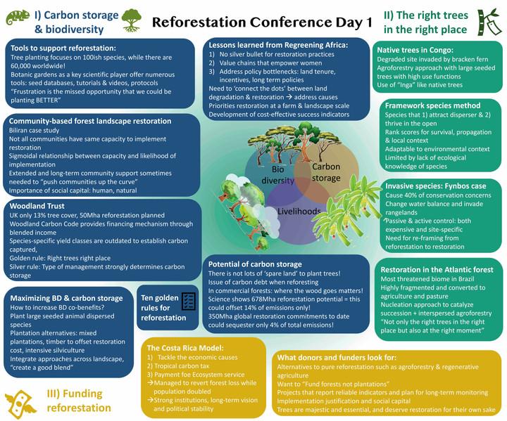 Reforestation_conferenceDay1.jpg