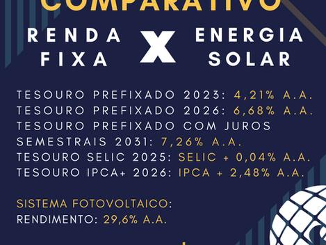Investimento em Energia Solar Fotovoltaica