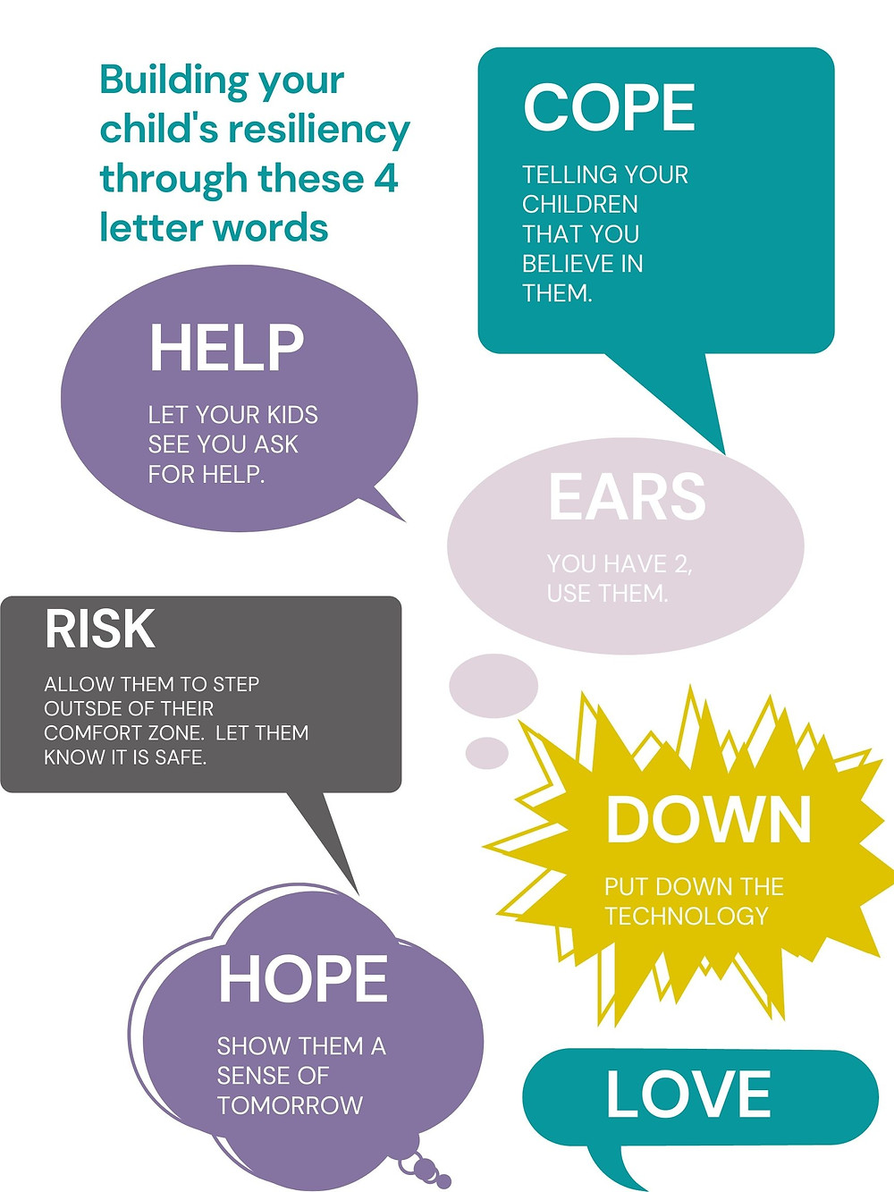 A poster with different shapes and colors of speech bubbles.