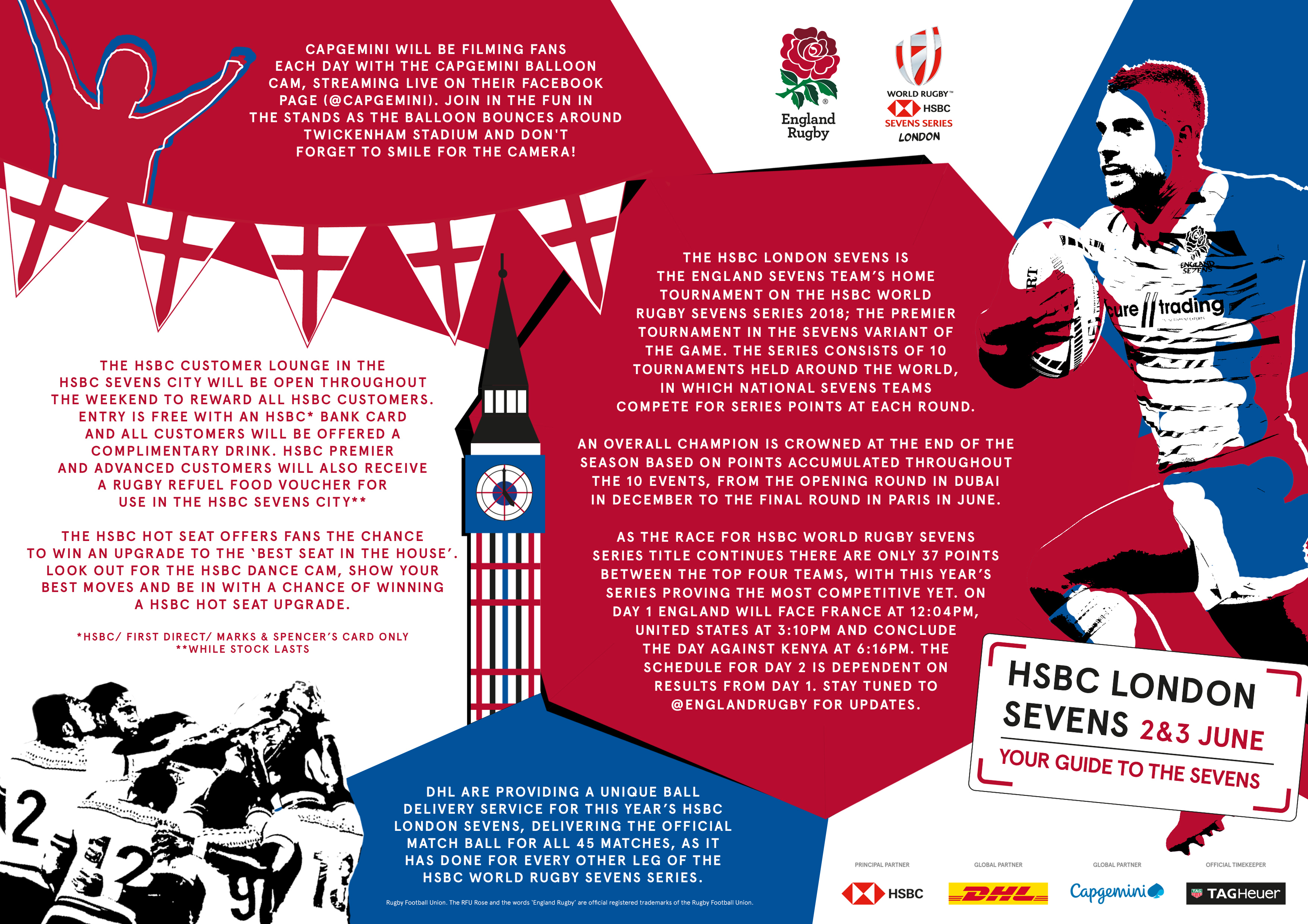 Rugby 7s Guide - Front2