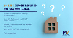 Mortgage Matters Facebook 27.05.20