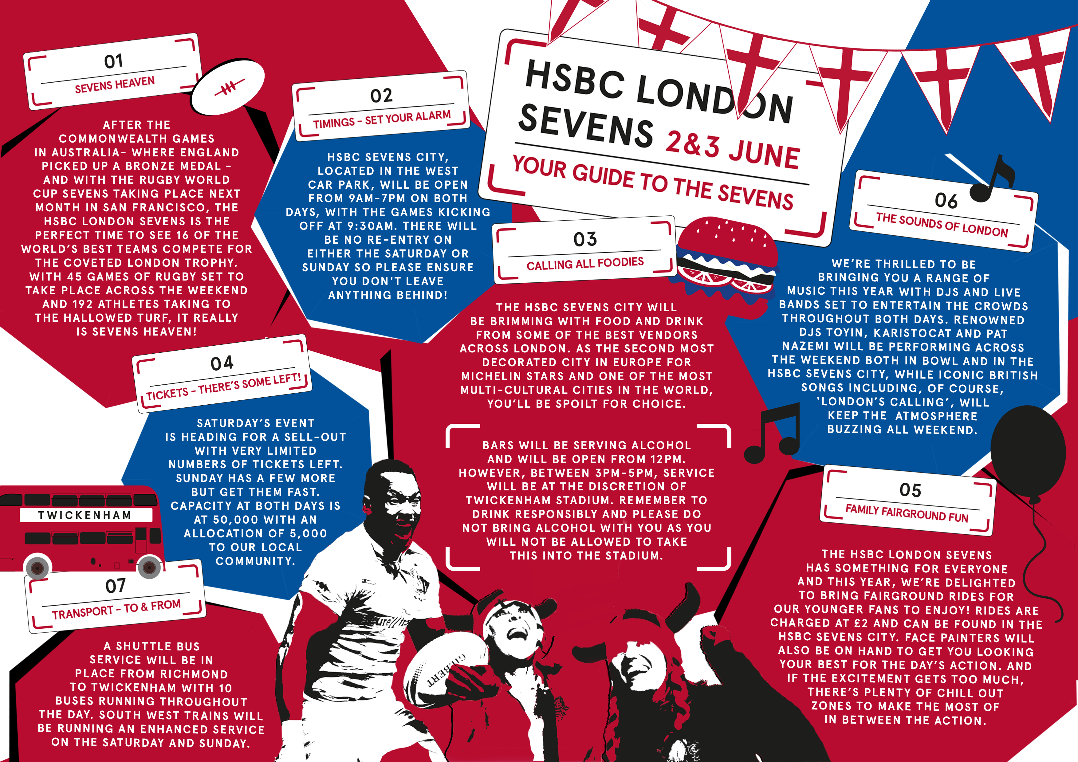 Rugby 7s Guide - Back2