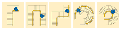 tipos-escadas-curvas