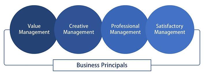 Business Principals.jpg
