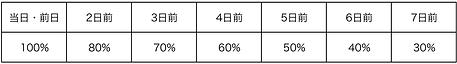 キャンセル表HP(最新)-1.png