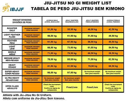 WEIGHT-REGULAR-NOGI-OPEN-KILOGRAMS.jpg