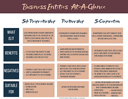 Business Entities At-A-Glance.png