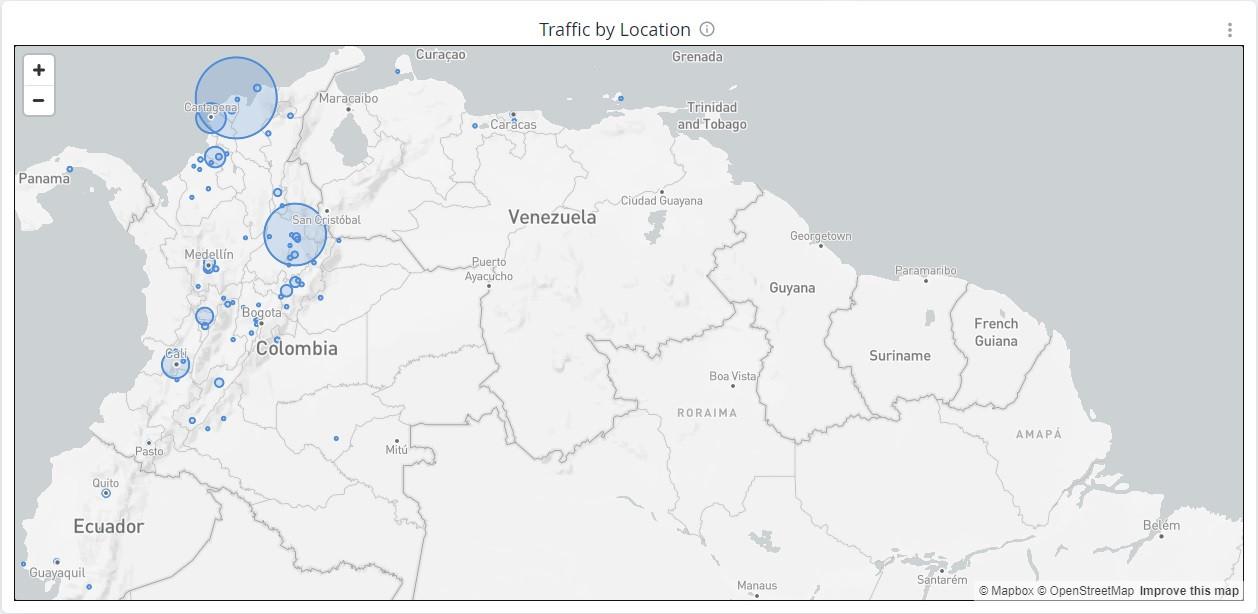 VR Cambass Traffic Locacion.jpg