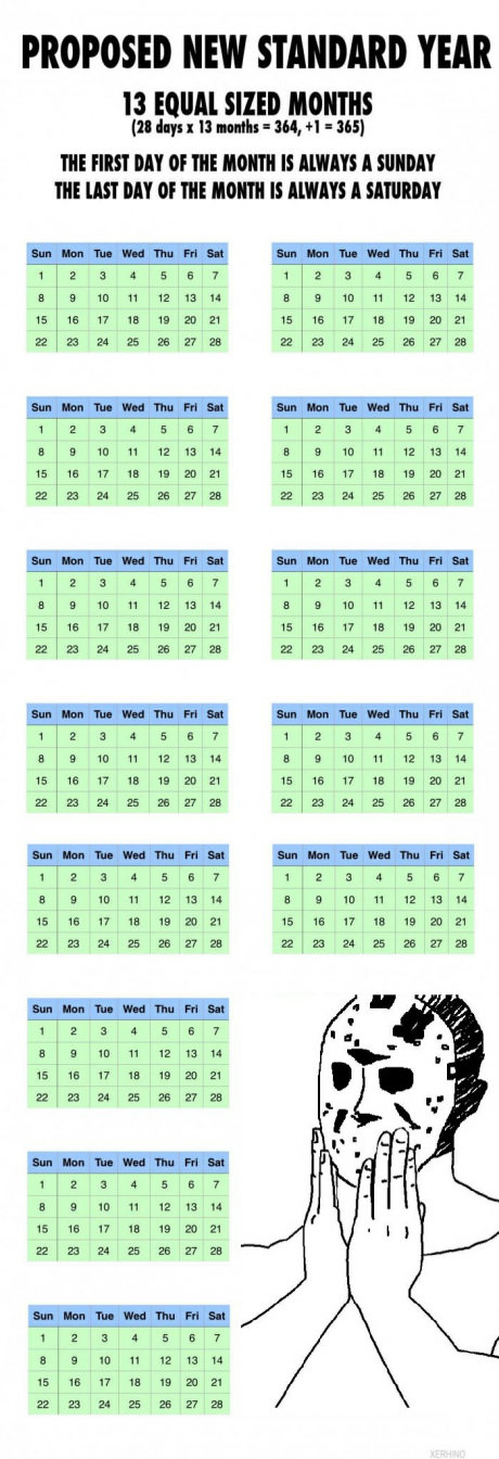 new proposed 13 month calendar theisrtimes