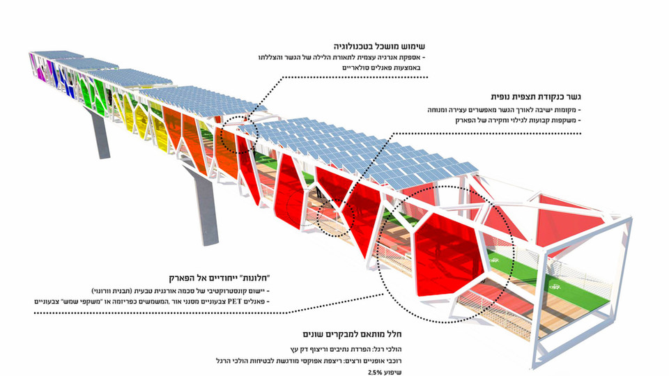 Eco Bridge - Tel Aviv
