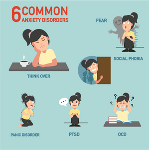 6 common anxiety disorders