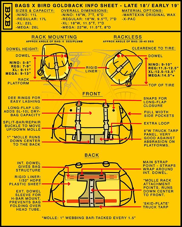 Bag INFO SHEET V23 All Sizes YELLOW.jpg
