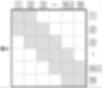 Matriz de rigidez global alicado ao método de elementos finitos | Metal Cruzado
