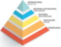 Normas ISO ABNT E NR | Metal Cruzado