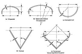 Tipos de tampos utilizados em resevatórios | Metal Cruzado