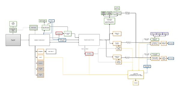 Reef Interactive   Sitemap