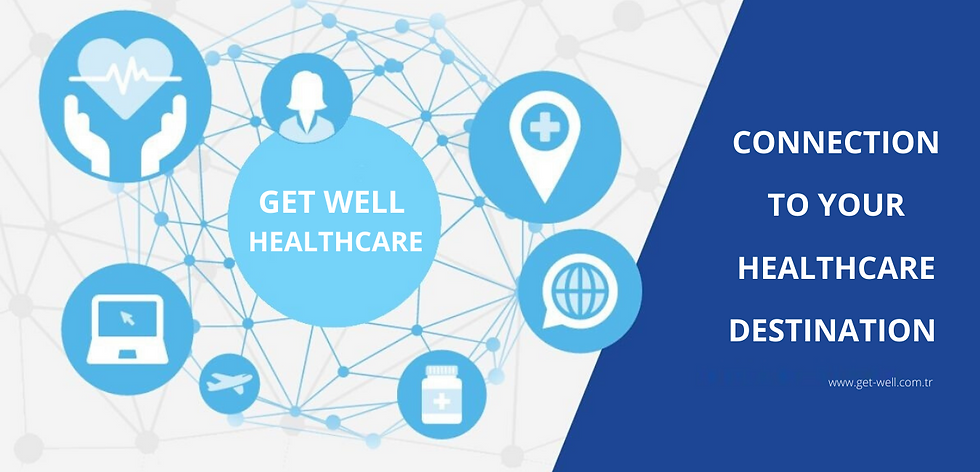 get well healthcare services