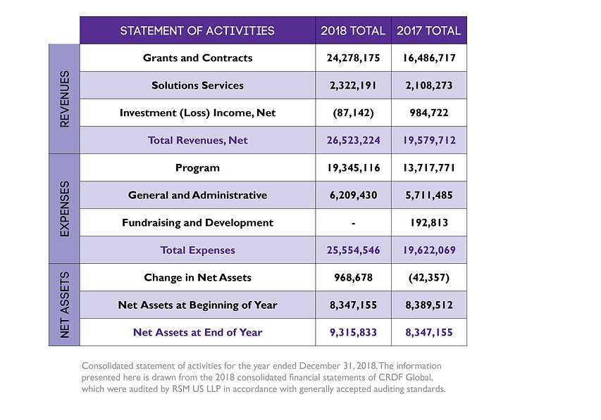 Financial Statement 2018 Annual Report.j