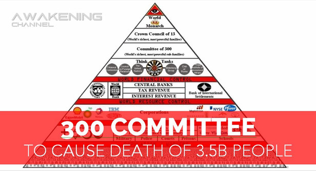 THE COMMITTEE OF 300, To Cause Death of 3 Billion People for 2050, Population Mind Control...
