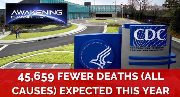 45,659 fewer deaths (all causes) are expected this year in the US compared with the last 10 years