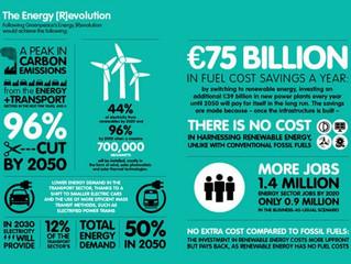 Infographics: de toekomst van het lobbyen is visueel
