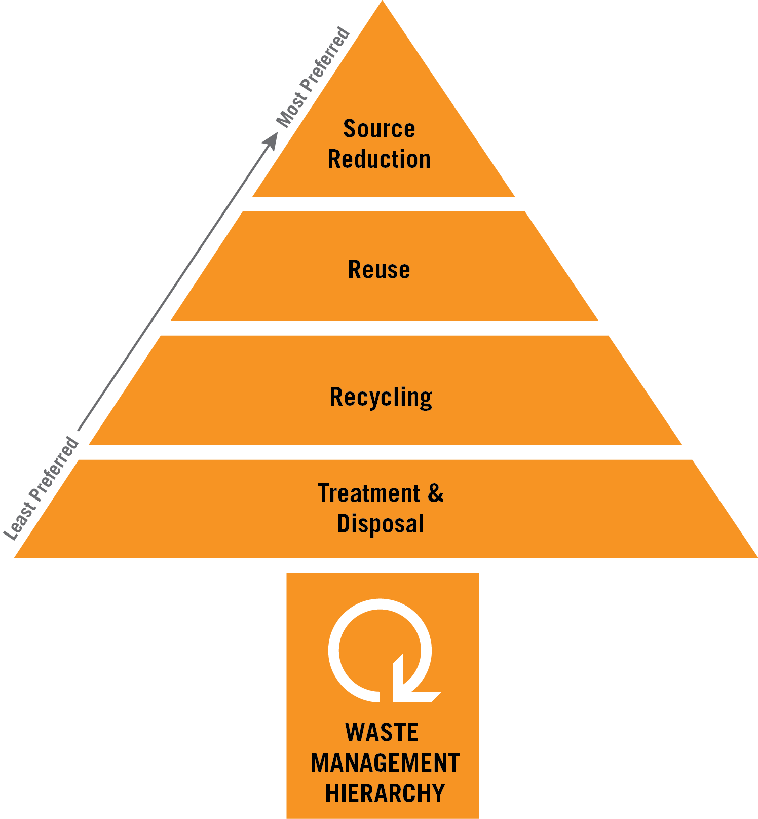 recycling_reusing_Clearance_Solutions