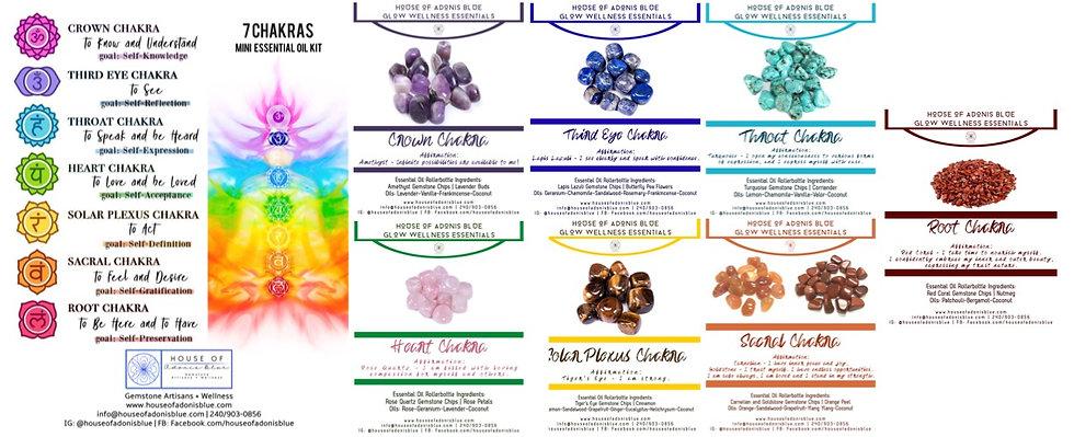 7 Chakras Mini Essential Oil Kit
