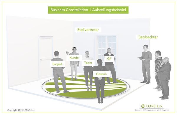Business Constellations _ Präsenz Aufstellungs Beispiel. CONS.Len Andree Lenatz