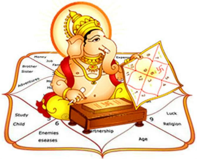 Astrología Hindu - Jyotish - Ganga Sutaya -