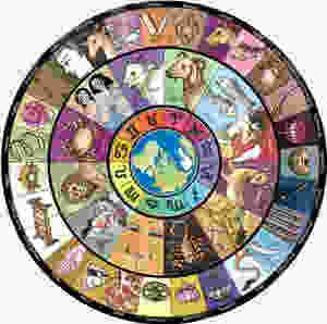 Los 27 Nakshatras - Jyotisha Navil Gauri - Astrología Védica