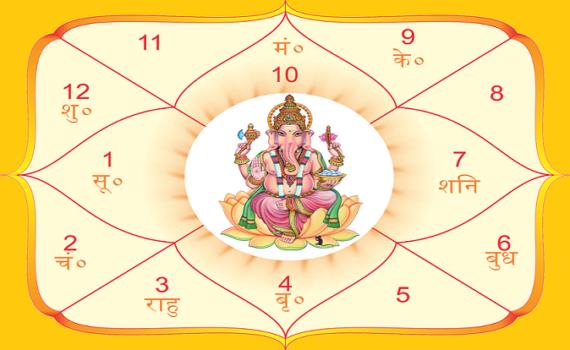 Tránsitos Planetarios Mayo/2019 - Astrología Védica - Jyotisha Navil Gauri