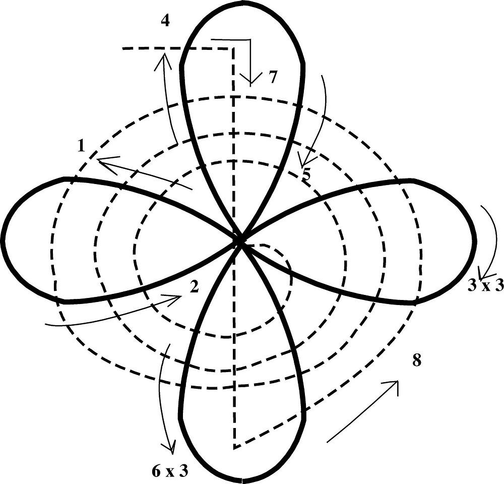 """Cada símbolo de REIKI contiene una carga energética que constituye su esencia y, además, lleva con él su """"equipaje energético""""."""