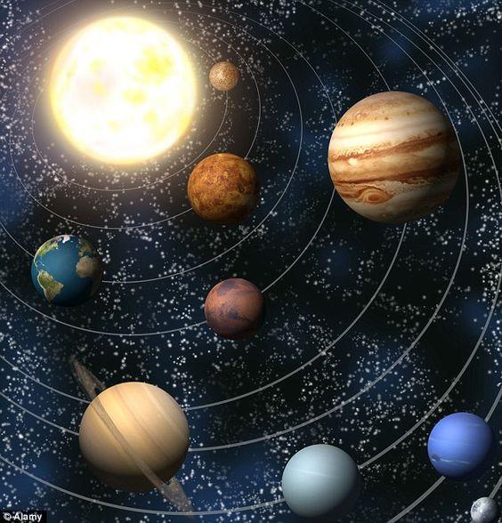 Tránsitos Planetarios Marzo 2019 - Jyotisha Navil Gauri - Astrología Védica