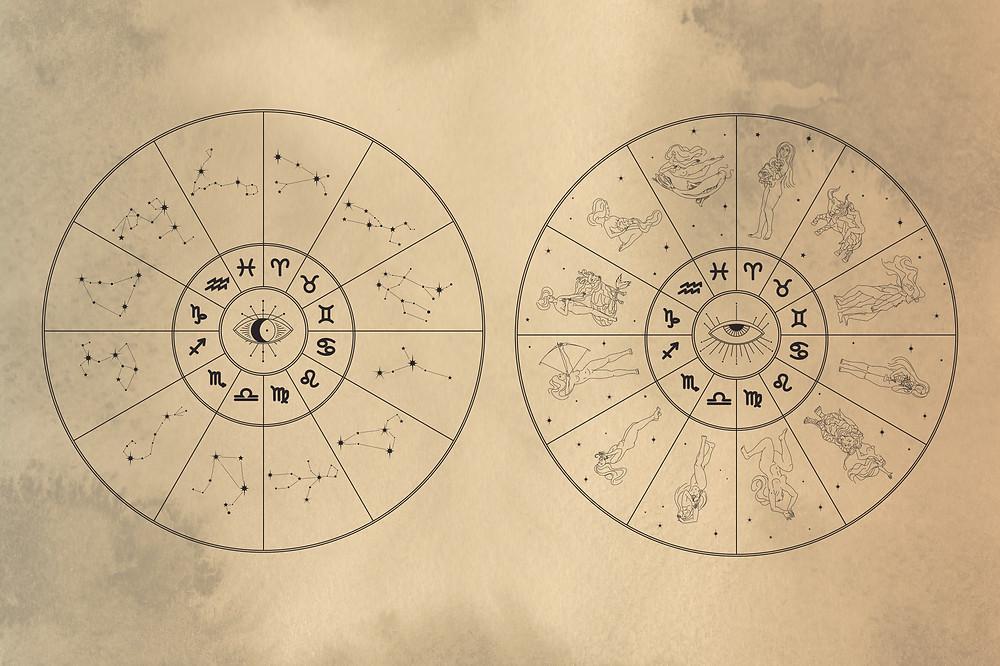 Para hacer un estudio de Jyotish se toma el momento y lugar de nacimiento de una persona y usando métodos científicos se calcula las posiciones de los planetas en el zodíaco del momento natal, luego se los dibujan en una carta o mapa donde se identificará el Ascendente...