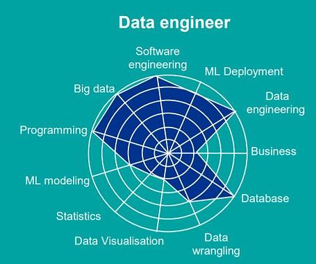 data-engineer-jobjpg.png