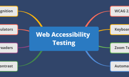 How to test the Web Accessibility through Automation using Selenium Webdriver and Deque Axe library