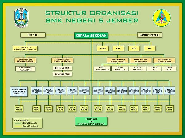 struktur.jpeg