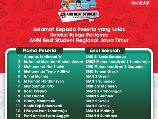 Pengumuman tahap 1 AHM Best Student Regional Jawa Timur