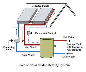 solar water pic.jpg