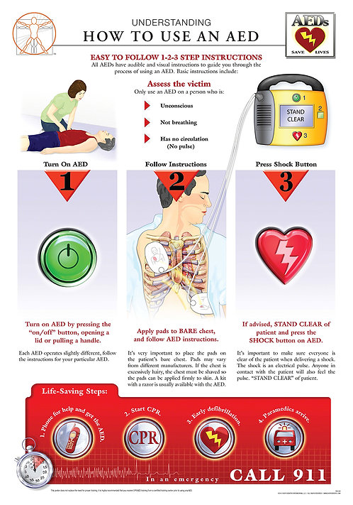 Cardiac Emergency - Anatomical Wall Chart