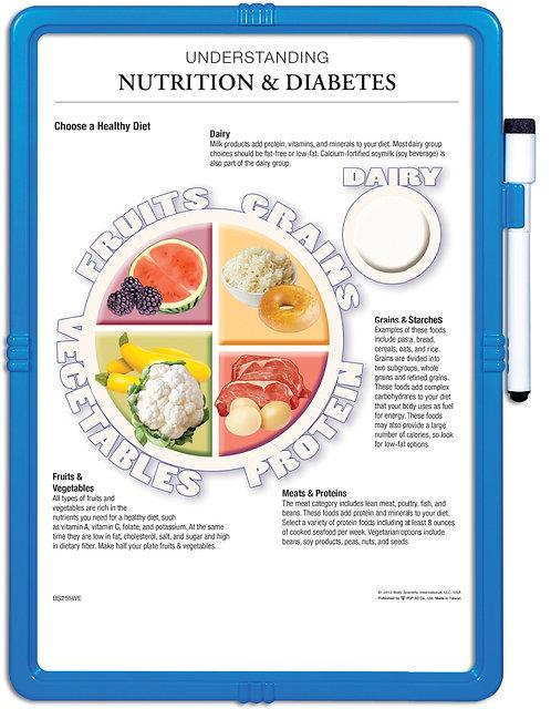 Understanding Nutrition & Diabetes - Wipe-off Easel