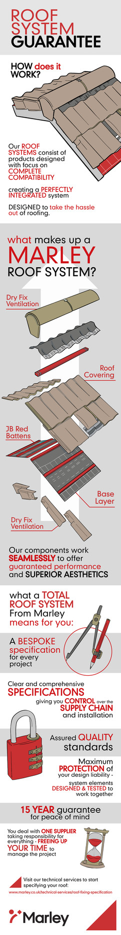 MARLEY Roof System Guarentee V3.jpg