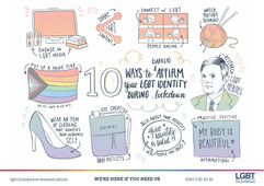 10 ways to affirm.jpg
