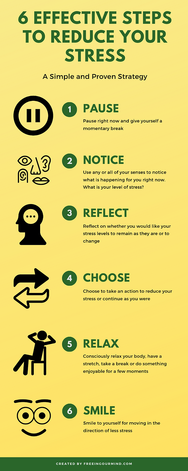 6 Effective Steps to Reducing Stress.png