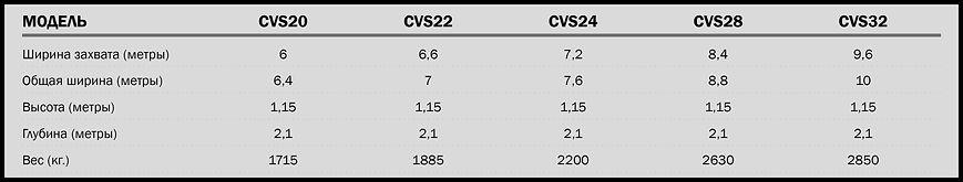 CVS specs.jpg